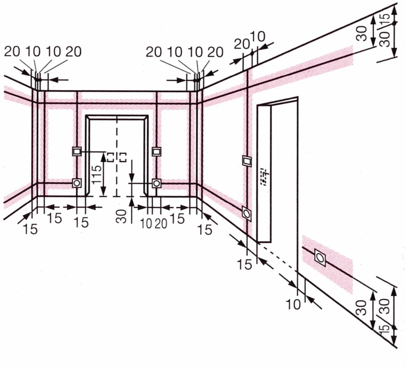 installationszonen-wohnraeume